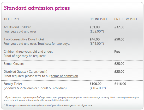 Easter Break To Flamingo Land Overnight Stay Entry